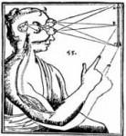 Awakening the Inner Sense – Some Methods and Meditation Objects
